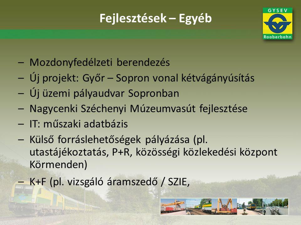 –Mozdonyfedélzeti berendezés –Új projekt: Győr – Sopron vonal kétvágányúsítás –Új üzemi pályaudvar Sopronban –Nagycenki Széchenyi Múzeumvasút fejleszt