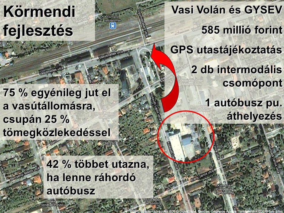 Vasi Volán és GYSEV 585 millió forint GPS utastájékoztatás 2 db intermodális csomópont 1 autóbusz pu. áthelyezés Körmendi fejlesztés 75 % egyénileg ju