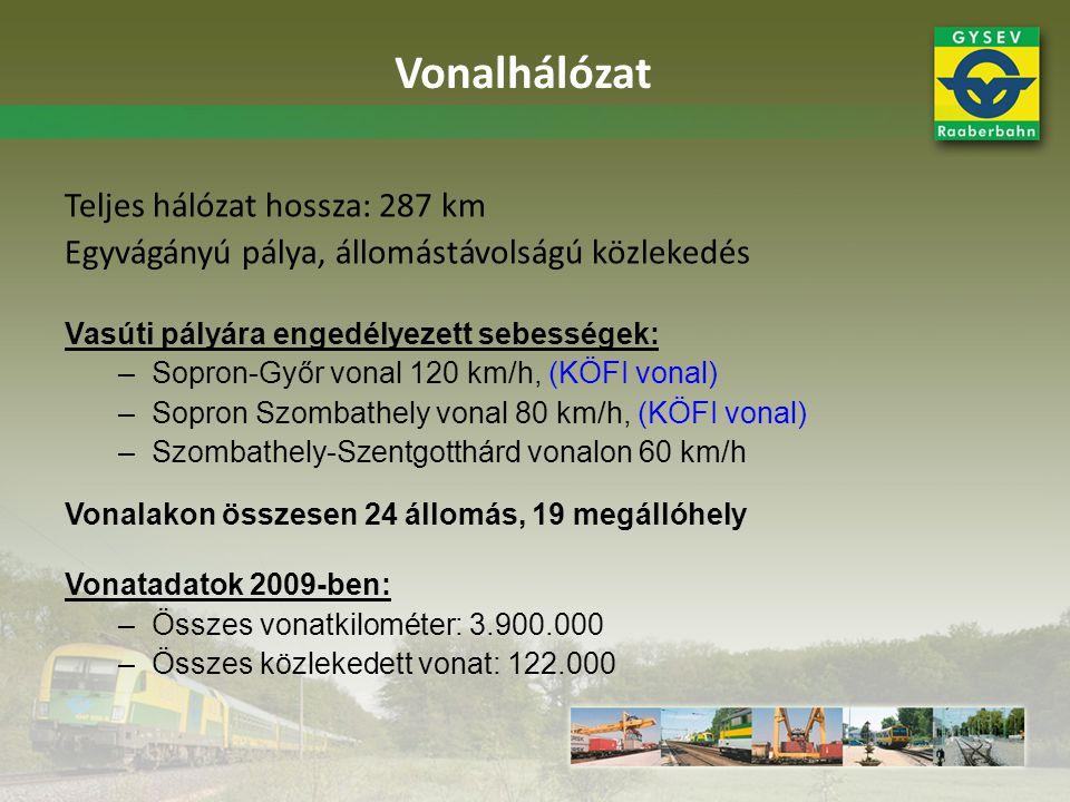 Teljes hálózat hossza: 287 km Egyvágányú pálya, állomástávolságú közlekedés Vasúti pályára engedélyezett sebességek: –Sopron-Győr vonal 120 km/h, (KÖF