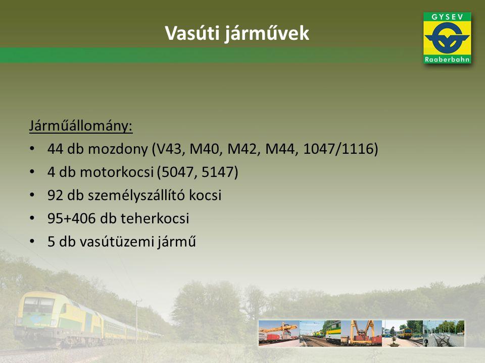 Járműállomány: • 44 db mozdony (V43, M40, M42, M44, 1047/1116) • 4 db motorkocsi (5047, 5147) • 92 db személyszállító kocsi • 95+406 db teherkocsi • 5