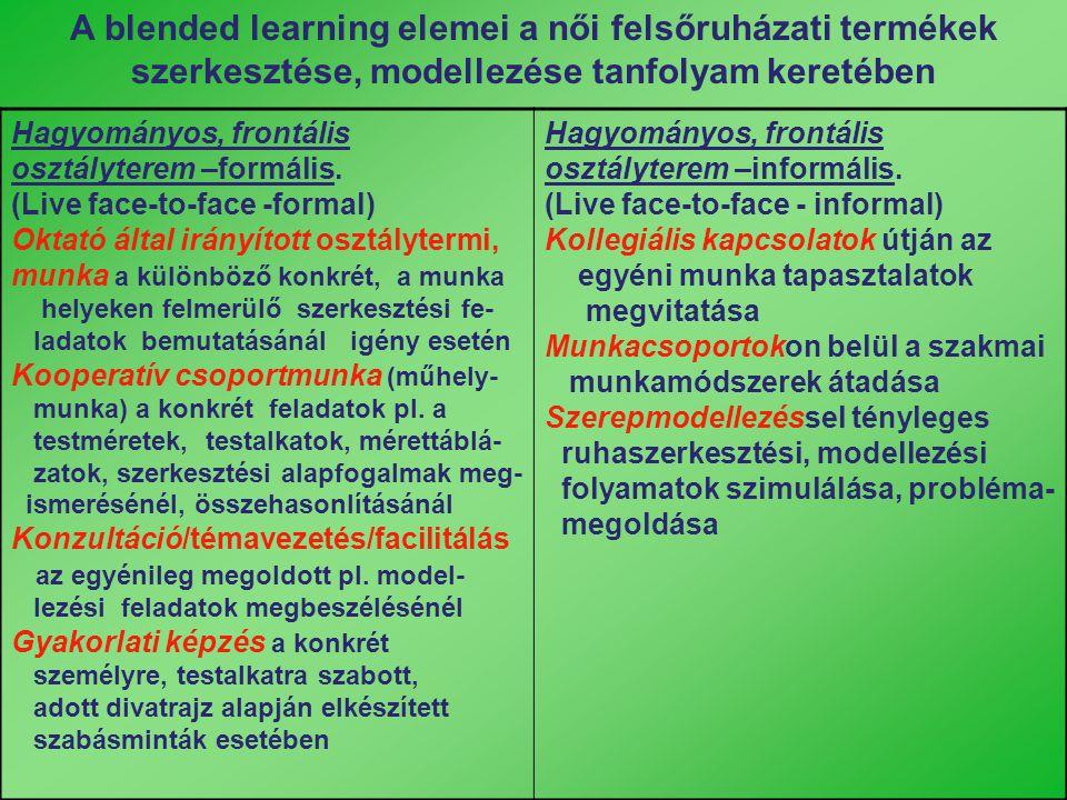 A blended learning elemei a női felsőruházati termékek szerkesztése, modellezése tanfolyam keretében Hagyományos, frontális osztályterem –formális. (L