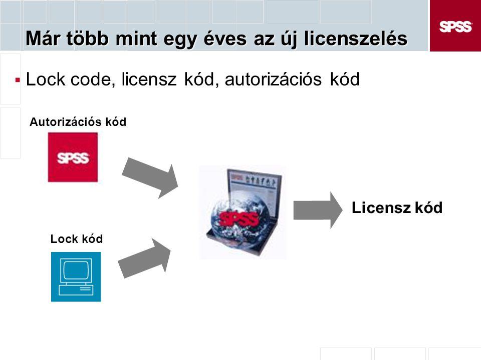 Már több mint egy éves az új licenszelés  Lock code, licensz kód, autorizációs kód Autorizációs kód Lock kód Licensz kód