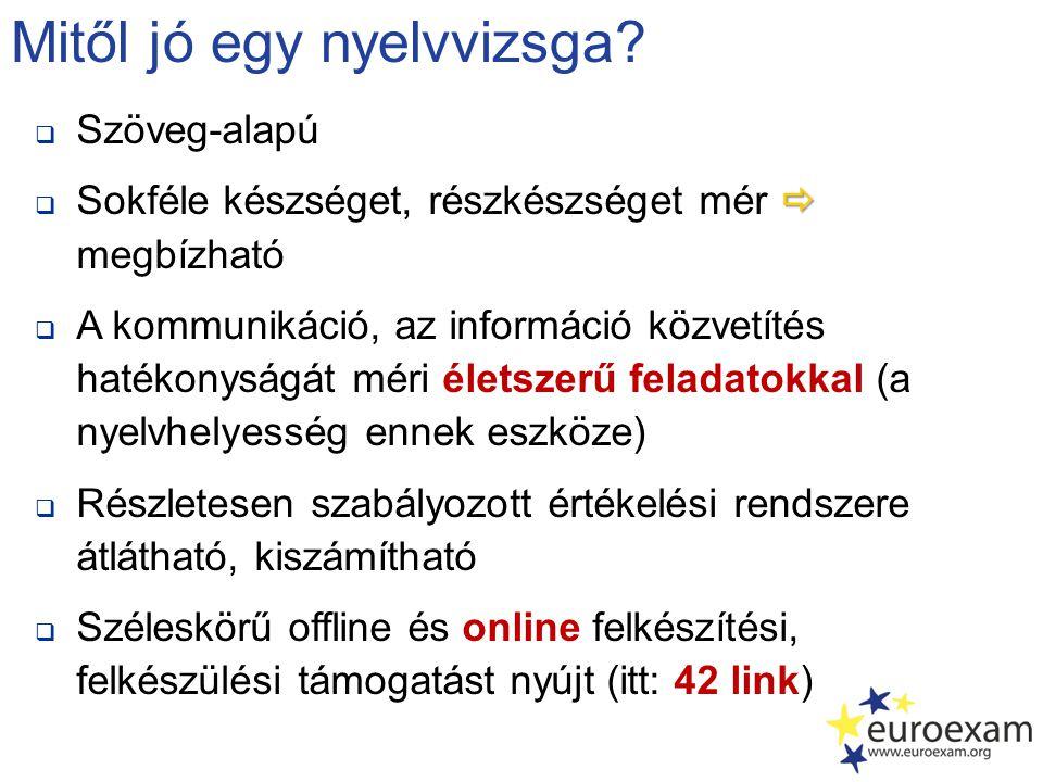  Szöveg-alapú   Sokféle készséget, részkészséget mér  megbízható  A kommunikáció, az információ közvetítés hatékonyságát méri életszerű feladatokkal (a nyelvhelyesség ennek eszköze)  Részletesen szabályozott értékelési rendszere átlátható, kiszámítható  Széleskörű offline és online felkészítési, felkészülési támogatást nyújt (itt: 42 link) Mitől jó egy nyelvvizsga