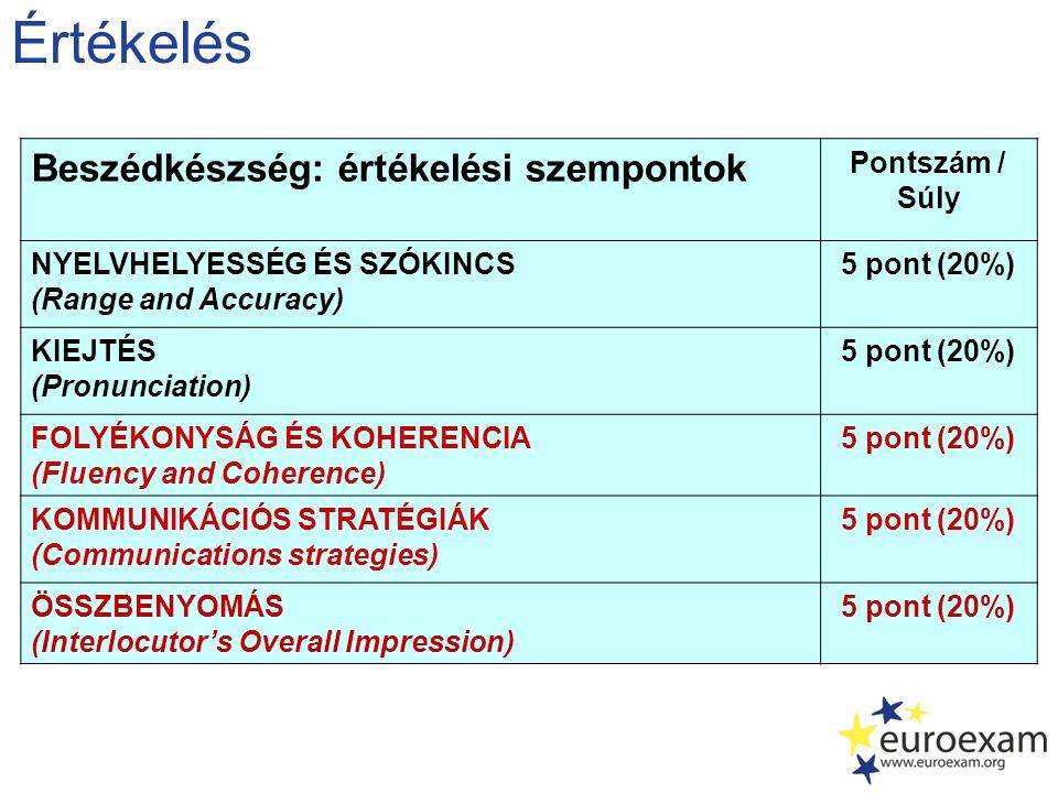 Értékelés Beszédkészség: értékelési szempontok Pontszám / Súly NYELVHELYESSÉG ÉS SZÓKINCS (Range and Accuracy) 5 pont (20%) KIEJTÉS (Pronunciation) 5