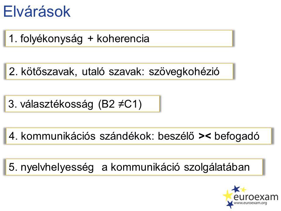 Elvárások 3. választékosság (B2 ≠C1) 1. folyékonyság + koherencia 2. kötőszavak, utaló szavak: szövegkohézió 4. kommunikációs szándékok: beszélő >< be