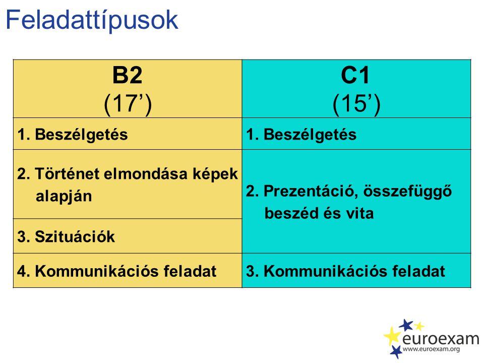 Feladattípusok B2 (17') C1 (15') 1. Beszélgetés 2. Történet elmondása képek alapján 2. Prezentáció, összefüggő beszéd és vita 3. Szituációk 4. Kommuni