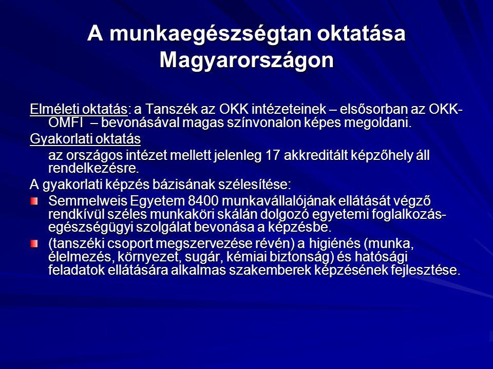 A munkaegészségtan oktatása Magyarországon Elméleti oktatás: a Tanszék az OKK intézeteinek – elsősorban az OKK- OMFI – bevonásával magas színvonalon k
