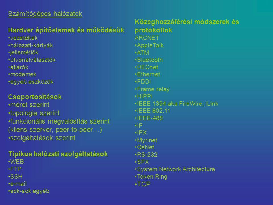 Számítógépes hálózatok Hardver építőelemek és működésük •vezetékek •hálózati-kártyák •jelismétlők •útvonalválasztók •átjárók •modemek •egyéb eszközök Csoportosítások •méret szerint •topologia szerint •funkcionális megvalósítás szerint (kliens-szerver, peer-to-peer…) •szolgáltatások szerint Tipikus hálózati szolgáltatások •WEB •FTP •SSH •e-mail •sok-sok egyéb Közeghozzáférési módszerek és protokollok ARCNET •AppleTalk •ATM •Bluetooth •DECnet •Ethernet •FDDI •Frame relay •HIPPI •IEEE 1394 aka FireWire, iLink •IEEE 802.11 •IEEE-488 •IP •IPX •Myrinet •QsNet •RS-232 •SPX •System Network Architecture •Token Ring •TCP