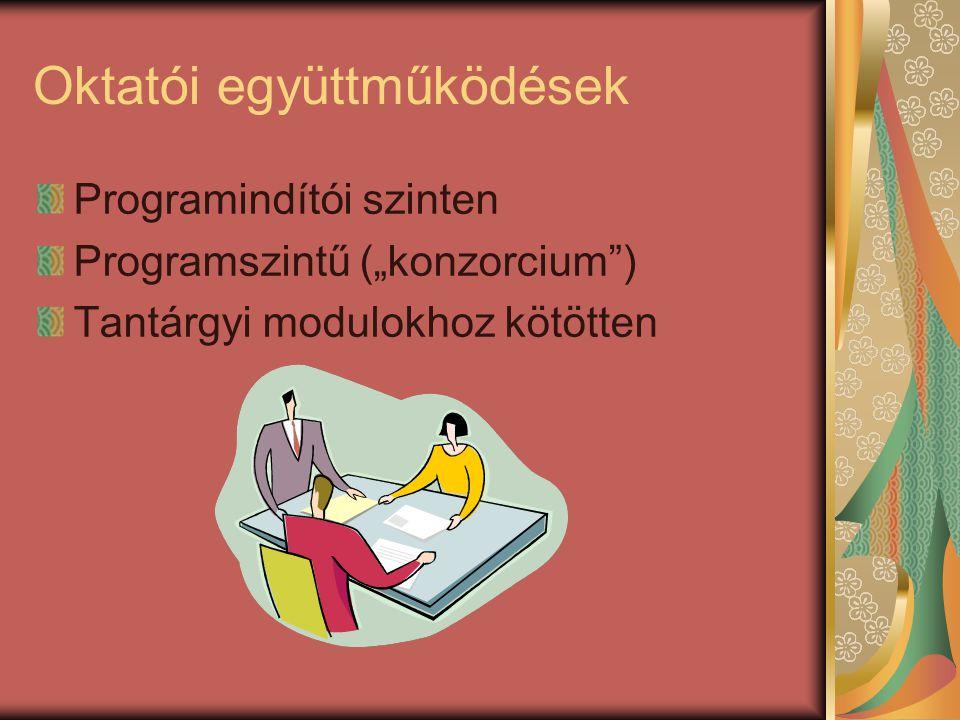 """Oktatói együttműködések Programindítói szinten Programszintű (""""konzorcium ) Tantárgyi modulokhoz kötötten"""