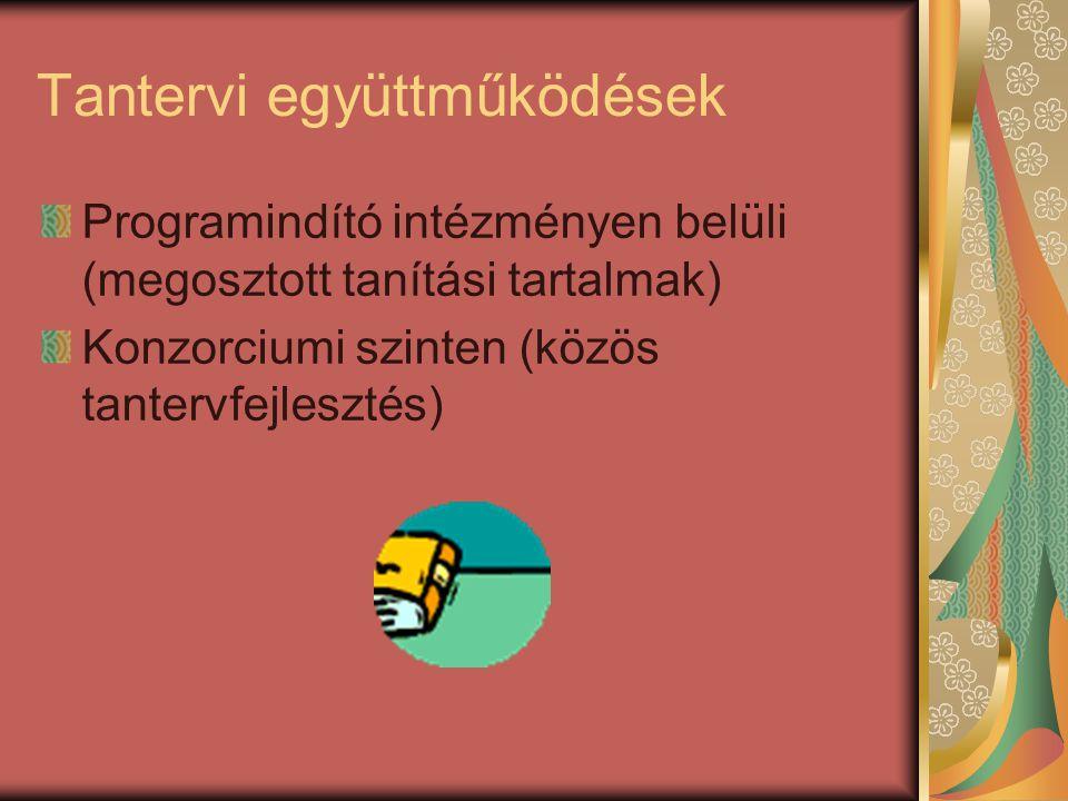 Tantervi együttműködések Programindító intézményen belüli (megosztott tanítási tartalmak) Konzorciumi szinten (közös tantervfejlesztés)