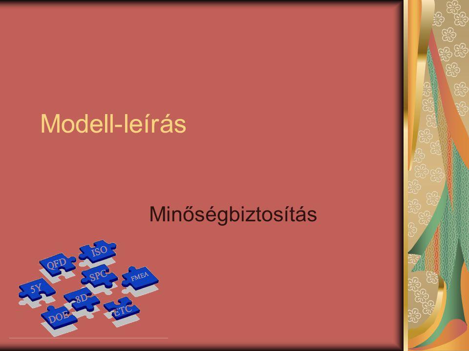 Modell-leírás Minőségbiztosítás