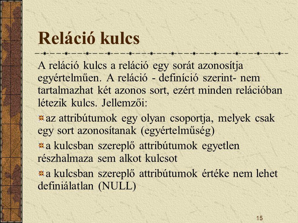 15 Reláció kulcs A reláció kulcs a reláció egy sorát azonosítja egyértelműen. A reláció - definíció szerint- nem tartalmazhat két azonos sort, ezért m