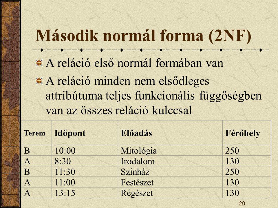 20 Második normál forma (2NF) A reláció első normál formában van A reláció minden nem elsődleges attribútuma teljes funkcionális függőségben van az ös
