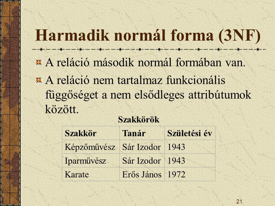 21 Harmadik normál forma (3NF) A reláció második normál formában van. A reláció nem tartalmaz funkcionális függőséget a nem elsődleges attribútumok kö