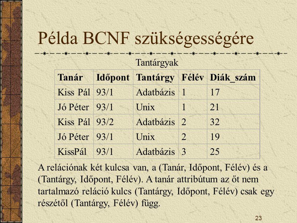 23 Példa BCNF szükségességére Tantárgyak TanárIdőpontTantárgyFélévDiák_szám Kiss Pál93/1Adatbázis117 Jó Péter93/1Unix121 Kiss Pál93/2Adatbázis232 Jó P