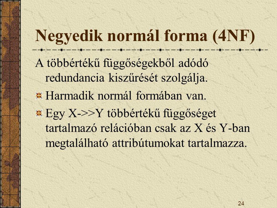 24 Negyedik normál forma (4NF) A többértékű függőségekből adódó redundancia kiszűrését szolgálja. Harmadik normál formában van. Egy X->>Y többértékű f