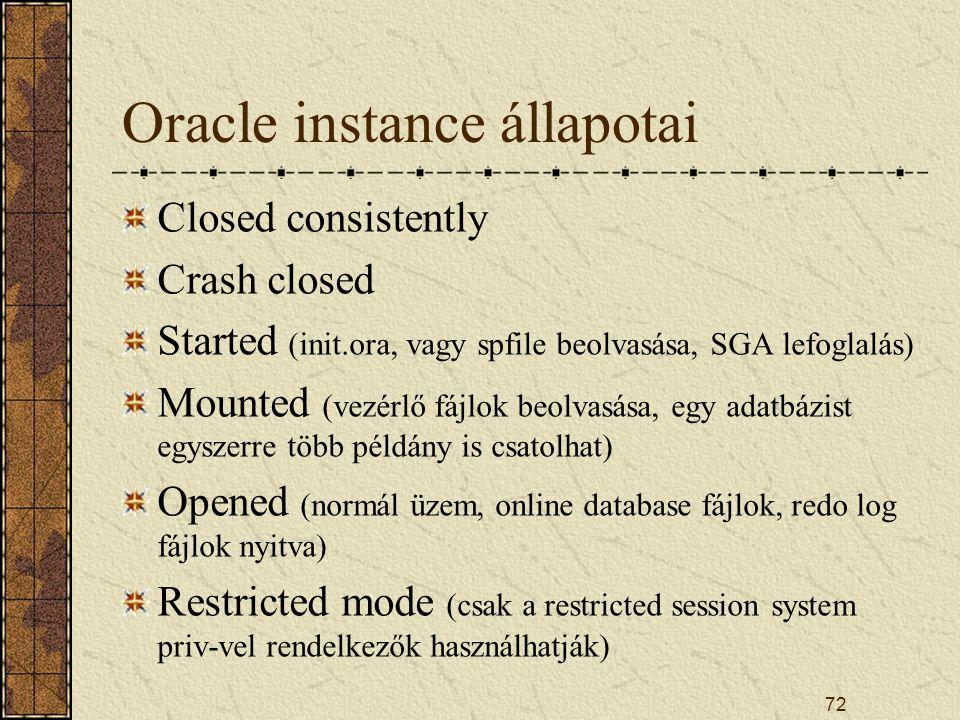 Oracle instance állapotai Closed consistently Crash closed Started (init.ora, vagy spfile beolvasása, SGA lefoglalás) Mounted (vezérlő fájlok beolvasá