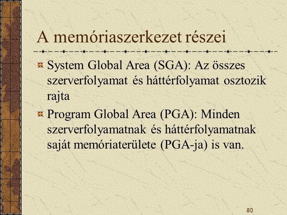 80 A memóriaszerkezet részei System Global Area (SGA): Az összes szerverfolyamat és háttérfolyamat osztozik rajta Program Global Area (PGA): Minden sz