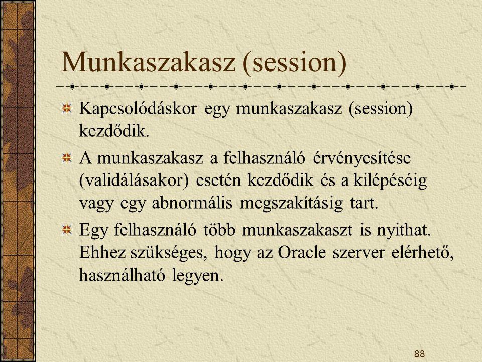 88 Munkaszakasz (session) Kapcsolódáskor egy munkaszakasz (session) kezdődik. A munkaszakasz a felhasználó érvényesítése (validálásakor) esetén kezdőd