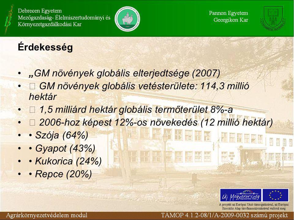 """Érdekesség •""""GM növények globális elterjedtsége (2007) •  GM növények globális vetésterülete: 114,3 millió hektár •  1,5 milliárd hektár globális termőterület 8%-a •  2006-hoz képest 12%-os növekedés (12 millió hektár) •• Szója (64%) •• Gyapot (43%) •• Kukorica (24%) •• Repce (20%)"""
