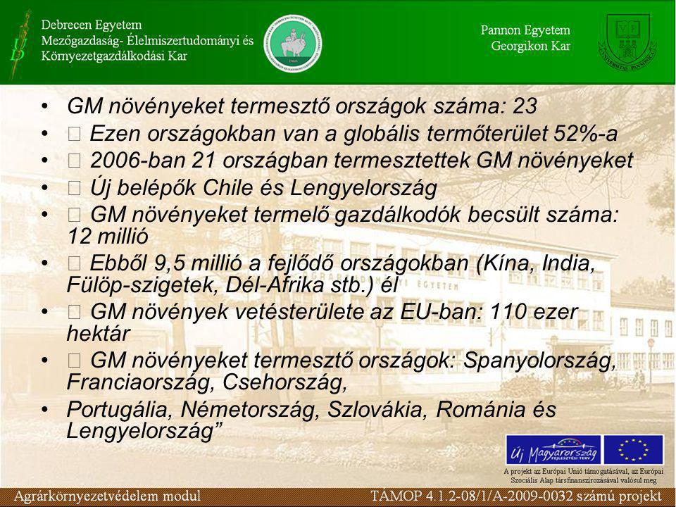 •GM növényeket termesztő országok száma: 23 •  Ezen országokban van a globális termőterület 52%-a •  2006-ban 21 országban termesztettek GM növényeket •  Új belépők Chile és Lengyelország •  GM növényeket termelő gazdálkodók becsült száma: 12 millió •  Ebből 9,5 millió a fejlődő országokban (Kína, India, Fülöp-szigetek, Dél-Afrika stb.) él •  GM növények vetésterülete az EU-ban: 110 ezer hektár •  GM növényeket termesztő országok: Spanyolország, Franciaország, Csehország, •Portugália, Németország, Szlovákia, Románia és Lengyelország