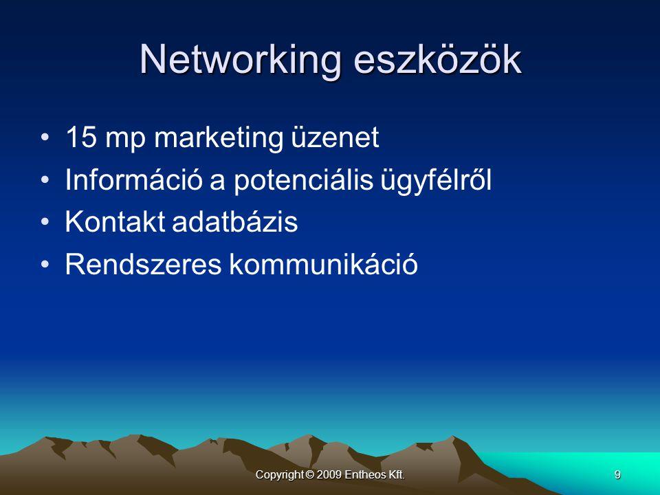 Copyright © 2009 Entheos Kft.9 Networking eszközök •15 mp marketing üzenet •Információ a potenciális ügyfélről •Kontakt adatbázis •Rendszeres kommunik