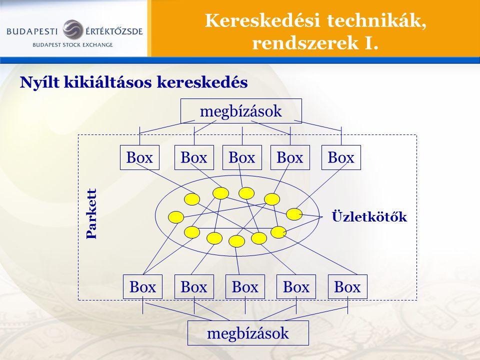 Kereskedési technikák, rendszerek I. Box megbízások Parkett Üzletkötők Nyílt kikiáltásos kereskedés