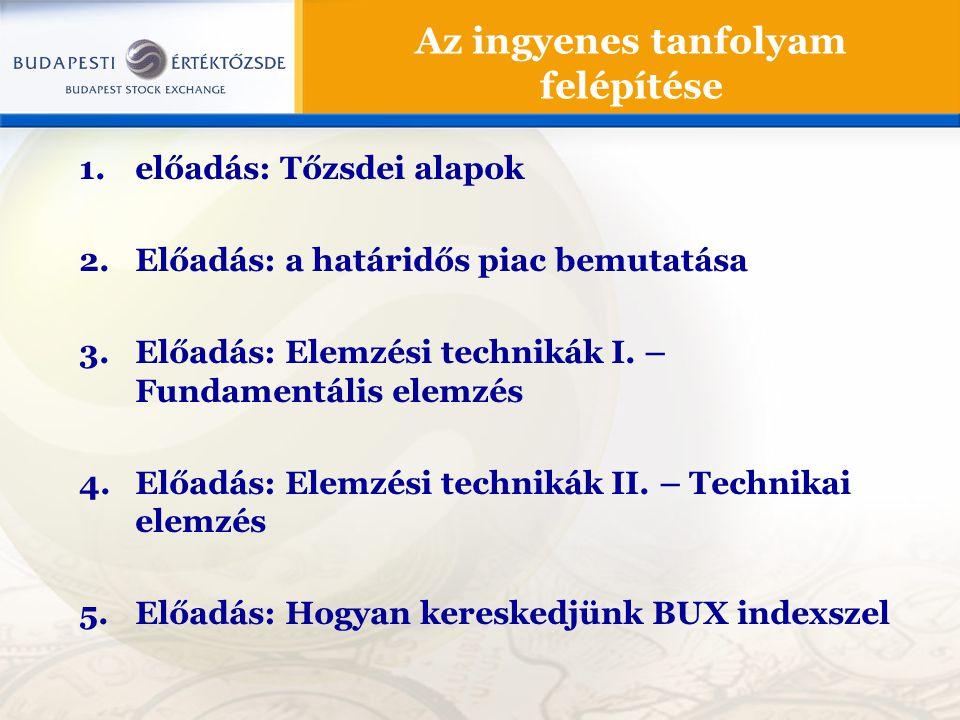 1.előadás: Tőzsdei alapok 2.Előadás: a határidős piac bemutatása 3.Előadás: Elemzési technikák I.