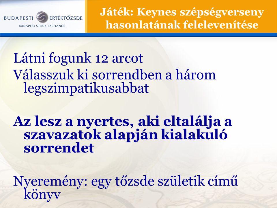 Látni fogunk 12 arcot Válasszuk ki sorrendben a három legszimpatikusabbat Az lesz a nyertes, aki eltalálja a szavazatok alapján kialakuló sorrendet Nyeremény: egy tőzsde születik című könyv Játék: Keynes szépségverseny hasonlatának felelevenítése