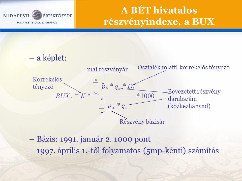 A BÉT hivatalos részvényindexe, a BUX –a képlet: –Bázis: 1991.