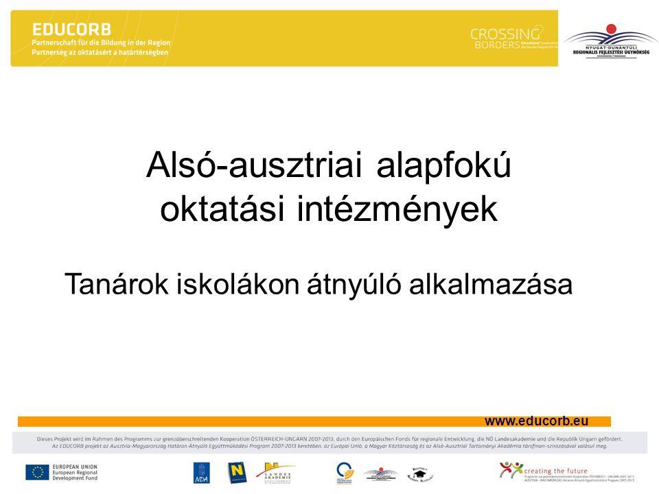 www.educorb.eu Alsó-ausztriai alapfokú oktatási intézmények Tanárok iskolákon átnyúló alkalmazása