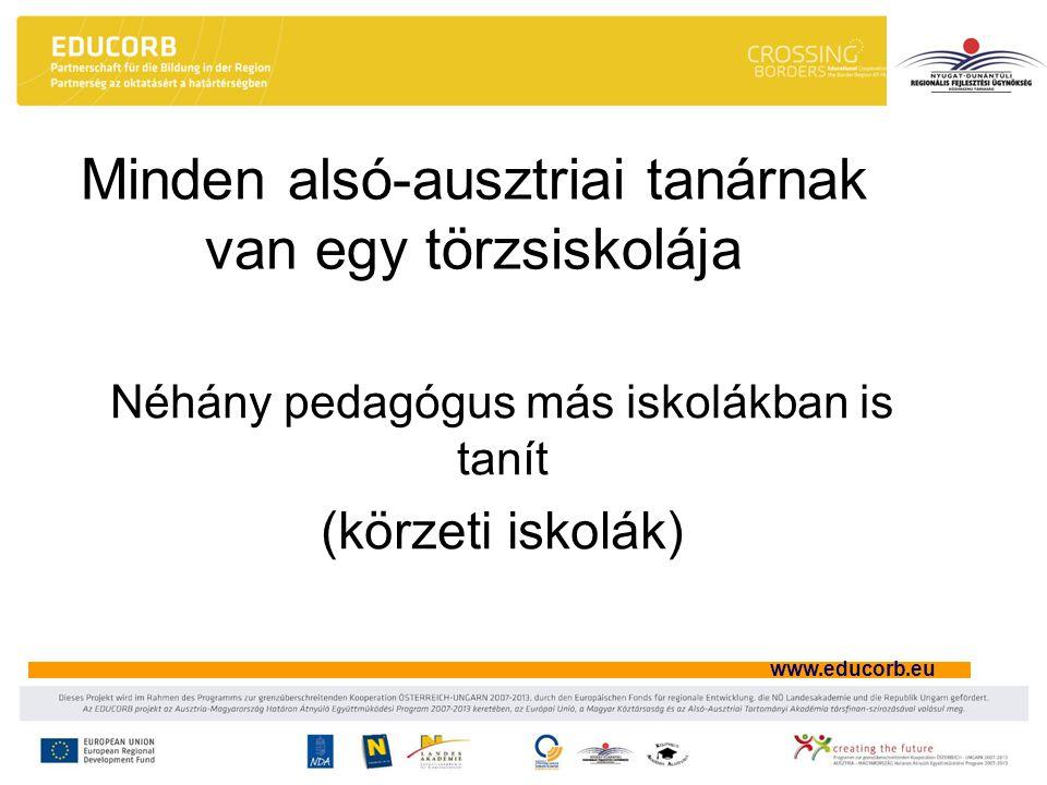 www.educorb.eu Minden alsó-ausztriai tanárnak van egy törzsiskolája Néhány pedagógus más iskolákban is tanít (körzeti iskolák)