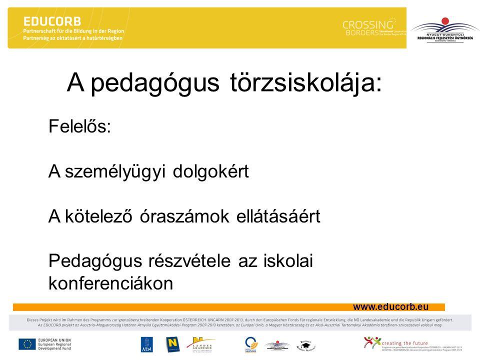 www.educorb.eu A pedagógus törzsiskolája: Felelős: A személyügyi dolgokért A kötelező óraszámok ellátásáért Pedagógus részvétele az iskolai konferenciákon