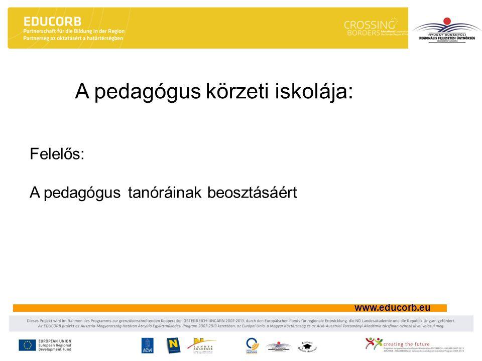 www.educorb.eu A pedagógus körzeti iskolája: Felelős: A pedagógus tanóráinak beosztásáért
