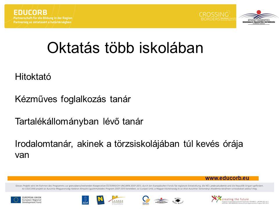 www.educorb.eu Oktatás több iskolában Hitoktató Kézműves foglalkozás tanár Tartalékállományban lévő tanár Irodalomtanár, akinek a törzsiskolájában túl kevés órája van