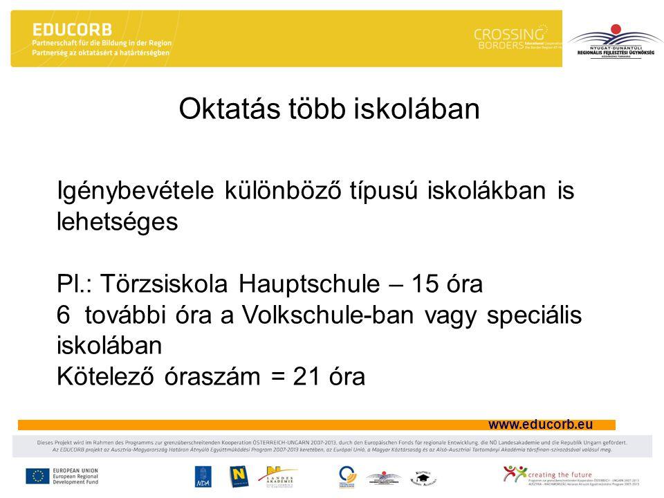 www.educorb.eu Oktatás több iskolában Igénybevétele különböző típusú iskolákban is lehetséges Pl.: Törzsiskola Hauptschule – 15 óra 6 további óra a Volkschule-ban vagy speciális iskolában Kötelező óraszám = 21 óra