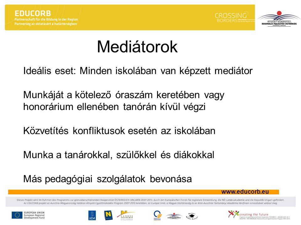 www.educorb.eu Mediátorok Ideális eset: Minden iskolában van képzett mediátor Munkáját a kötelező óraszám keretében vagy honorárium ellenében tanórán kívül végzi Közvetítés konfliktusok esetén az iskolában Munka a tanárokkal, szülőkkel és diákokkal Más pedagógiai szolgálatok bevonása