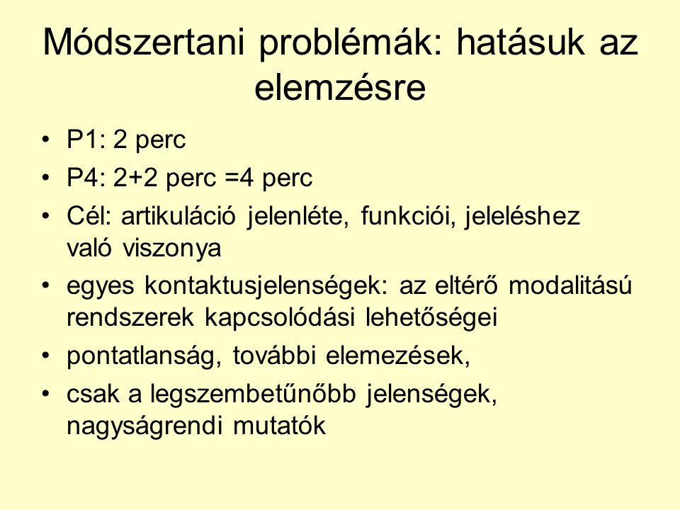 Módszertani problémák: hatásuk az elemzésre •P1: 2 perc •P4: 2+2 perc =4 perc •Cél: artikuláció jelenléte, funkciói, jeleléshez való viszonya •egyes kontaktusjelenségek: az eltérő modalitású rendszerek kapcsolódási lehetőségei •pontatlanság, további elemezések, •csak a legszembetűnőbb jelenségek, nagyságrendi mutatók