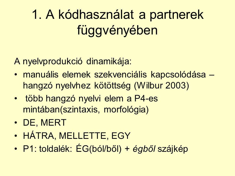 1. A kódhasználat a partnerek függvényében A nyelvprodukció dinamikája: •manuális elemek szekvenciális kapcsolódása – hangzó nyelvhez kötöttség (Wilbu