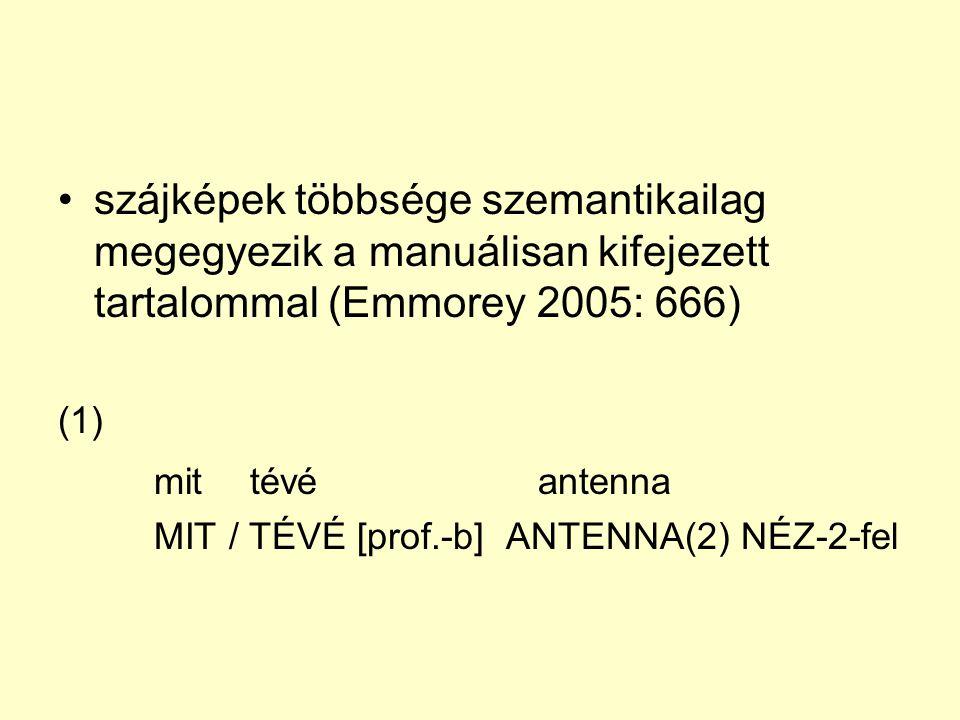 •szájképek többsége szemantikailag megegyezik a manuálisan kifejezett tartalommal (Emmorey 2005: 666) (1) mittévé antenna MIT / TÉVÉ [prof.-b] ANTENNA(2) NÉZ-2-fel