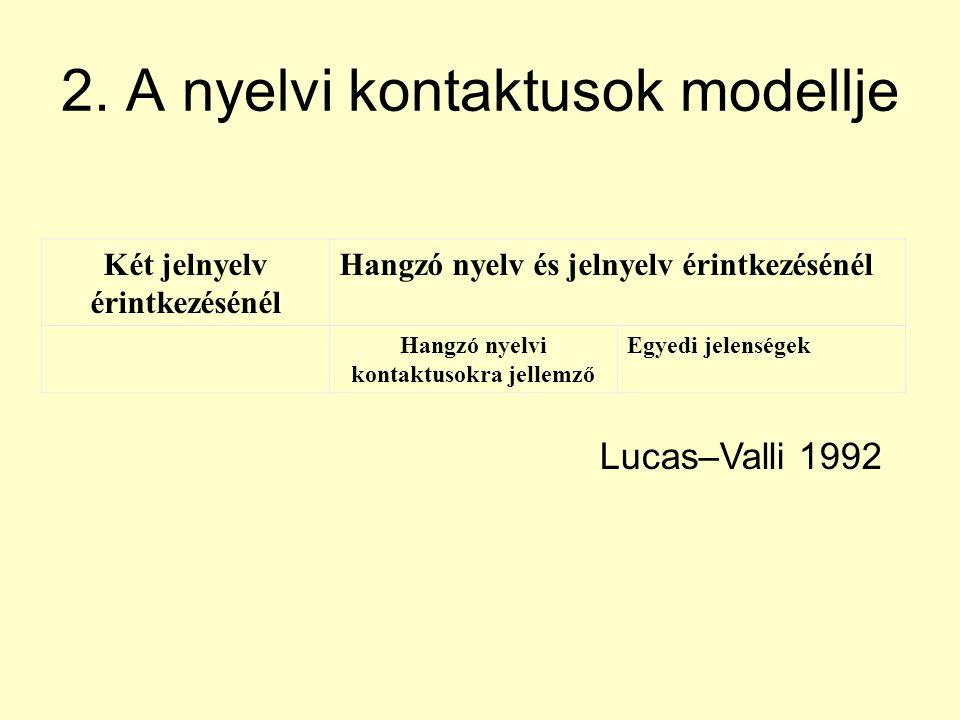 2. A nyelvi kontaktusok modellje Két jelnyelv érintkezésénél Hangzó nyelv és jelnyelv érintkezésénél Hangzó nyelvi kontaktusokra jellemző Egyedi jelen