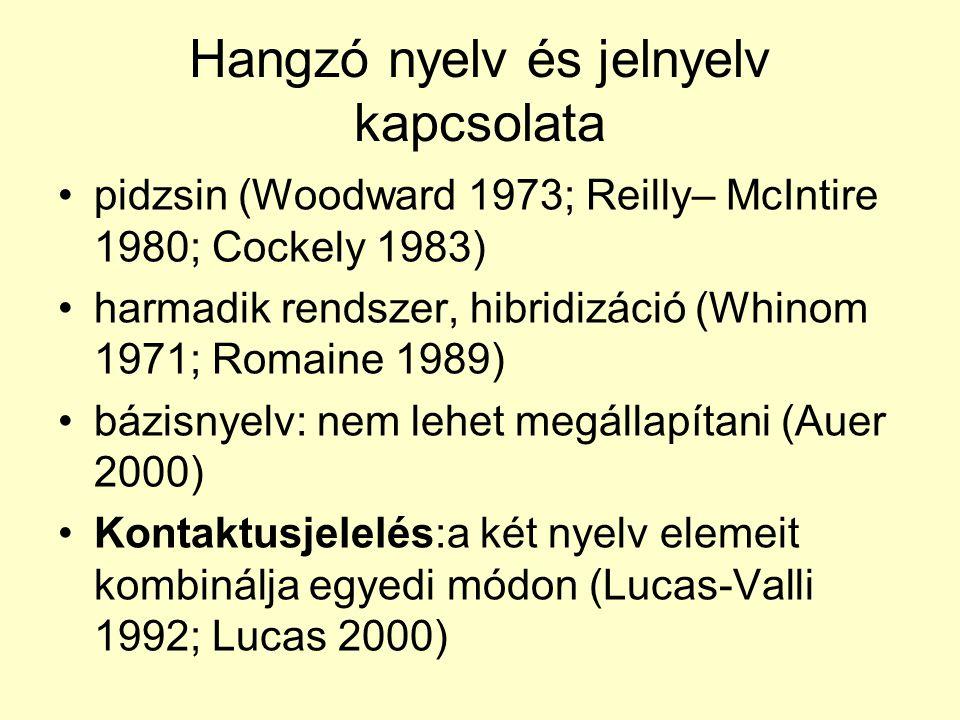 Hangzó nyelv és jelnyelv kapcsolata •pidzsin (Woodward 1973; Reilly– McIntire 1980; Cockely 1983) •harmadik rendszer, hibridizáció (Whinom 1971; Romaine 1989) •bázisnyelv: nem lehet megállapítani (Auer 2000) •Kontaktusjelelés:a két nyelv elemeit kombinálja egyedi módon (Lucas-Valli 1992; Lucas 2000)