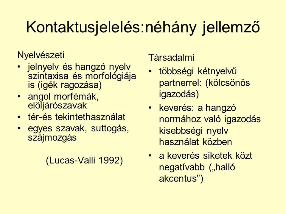 """Kontaktusjelelés:néhány jellemző Társadalmi •többségi kétnyelvű partnerrel: (kölcsönös igazodás) •keverés: a hangzó normához való igazodás kisebbségi nyelv használat közben •a keverés siketek közt negatívabb (""""halló akcentus ) Nyelvészeti •jelnyelv és hangzó nyelv szintaxisa és morfológiája is (igék ragozása) •angol morfémák, elöljárószavak •tér-és tekintethasználat •egyes szavak, suttogás, szájmozgás (Lucas-Valli 1992)"""