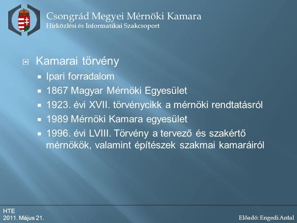  Történelem  1989 előtt a távközlés tervezés szinte kizárólag a Magyar Postán belül zajlott  Saját technológia és engedélyezési, jogosultsági mechanizmus  1989 szolgáltatási és hatósági feladat szétválik, új szervezetek (PTF, FGI)  1993 Hírközlési Felügyelet  Tervezői jogosultságok kiadása, nyilvántartása hatósági feladat Csongrád Megyei Mérnöki Kamara Hírközlési és Informatikai Szakcsoport HTE 201 1.
