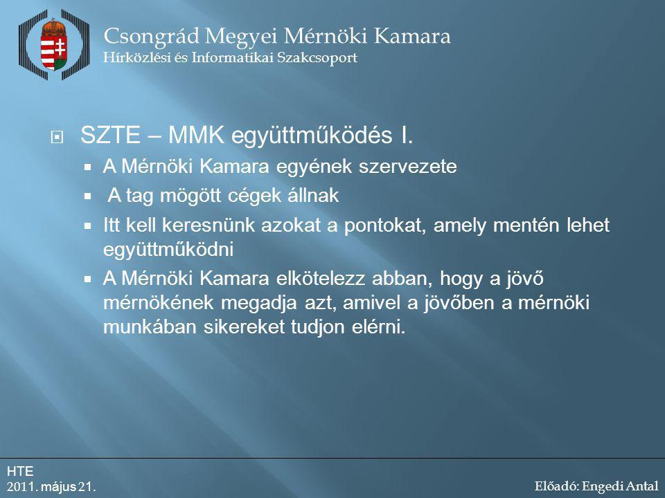  SZTE – MMK együttműködés I.