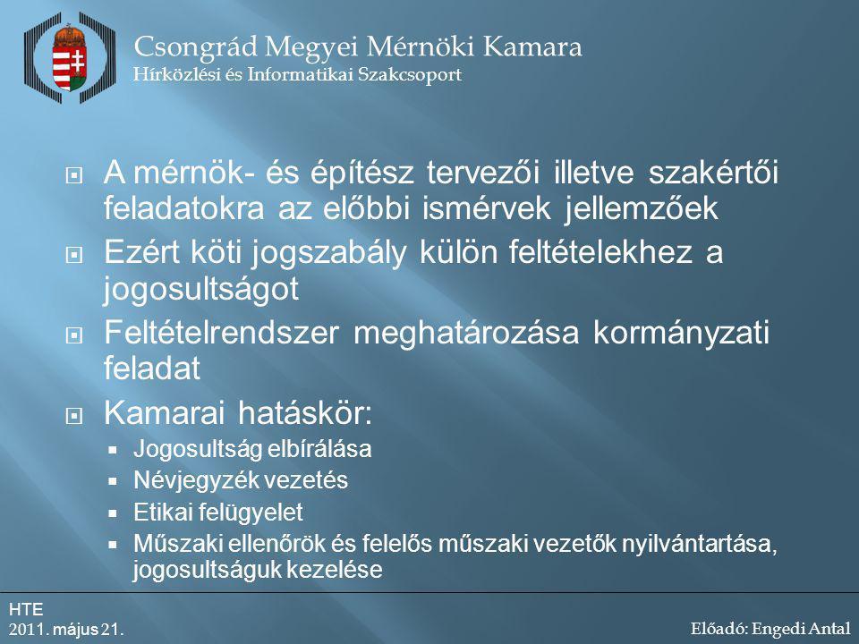 SZTE – MMK együttműködés HTE.