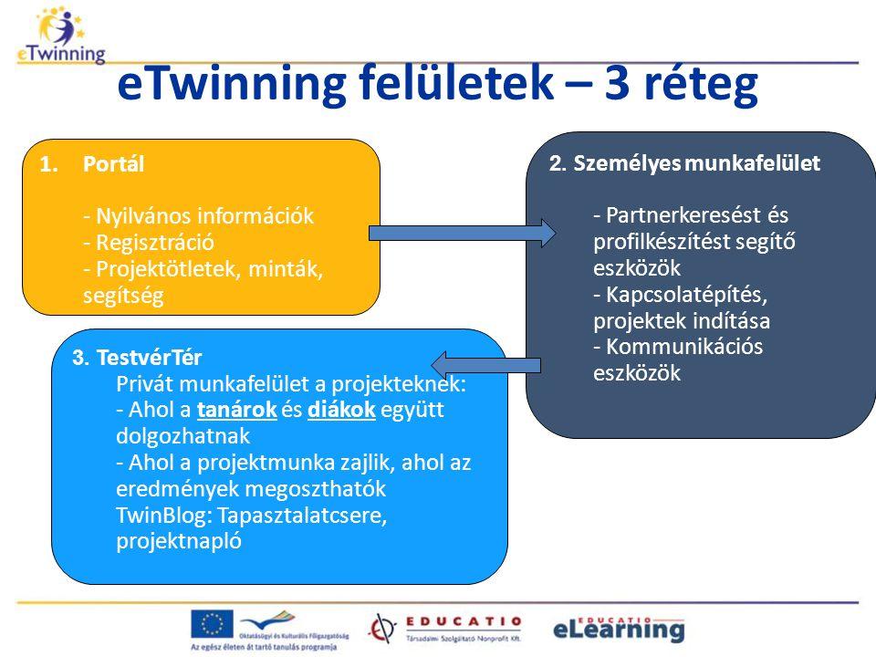 eTwinning felületek – 3 réteg 3. TestvérTér Privát munkafelület a projekteknek: - Ahol a tanárok és diákok együtt dolgozhatnak - Ahol a projektmunka z