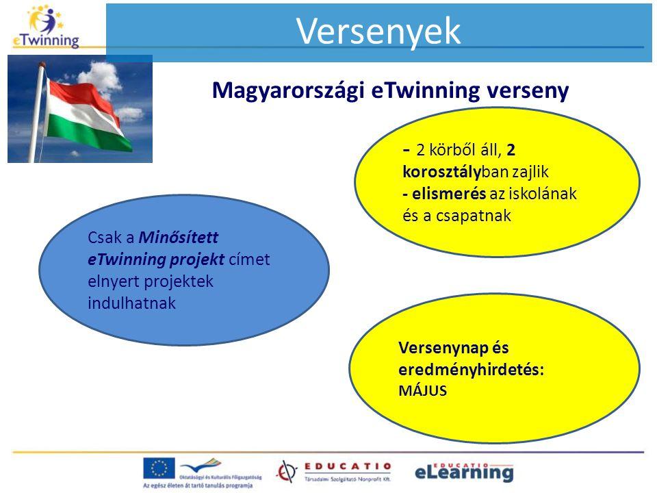Magyarországi eTwinning verseny Versenyek - 2 körből áll, 2 korosztályban zajlik - elismerés az iskolának és a csapatnak Csak a Minősített eTwinning p