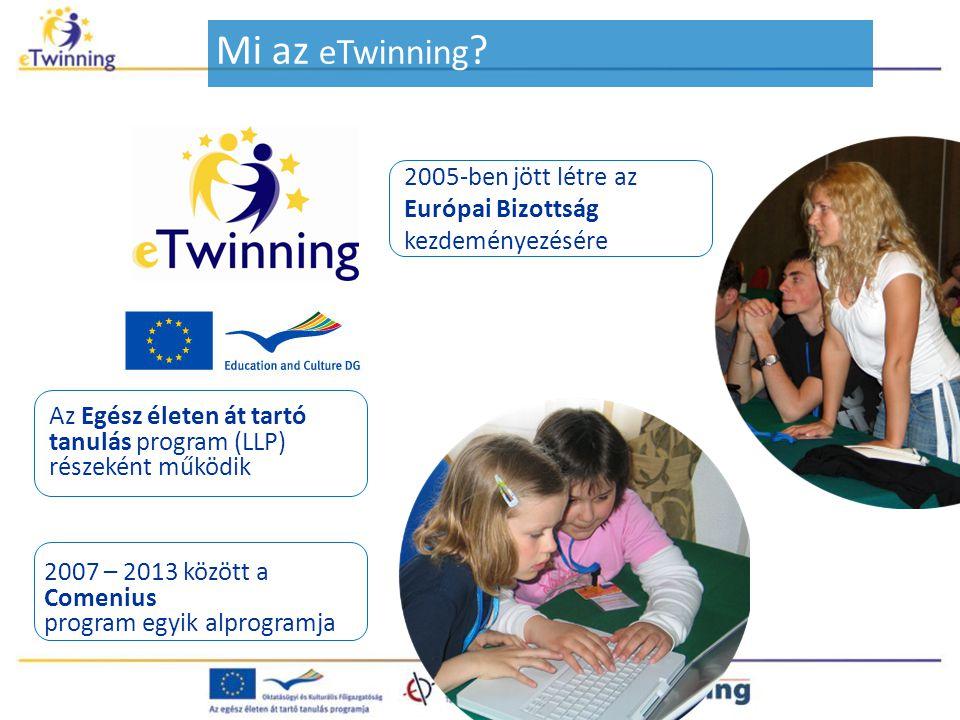 Mi az eTwinning ? Az Egész életen át tartó tanulás program (LLP) részeként működik 2005-ben jött létre az Európai Bizottság kezdeményezésére 2007 – 20