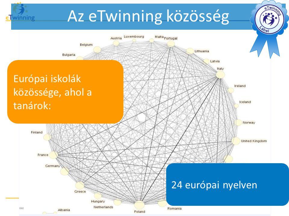 Kapcsolatba léphetnek egymással Megtervezzék és kivitelezzék saját európai projektjüket a diákjaikkal Motivációt kapnak arra, hogy másképp tanítsanak